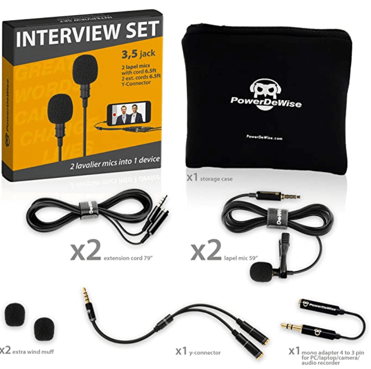Powerdewise interview kit
